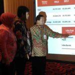 Bank Jatim Antisipasi Uang Digital