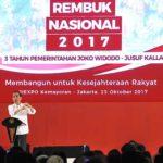 Jokowi Mengaku Dihambat 42.000 Aturan